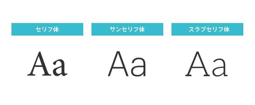 euro_font_type