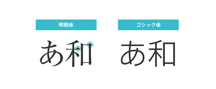 japanese_font_type