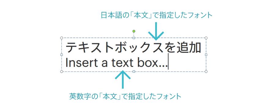 text_box_font